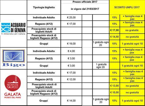prezzo ingresso acquario genova biglietto acquario genova groupon acquario di genova piu
