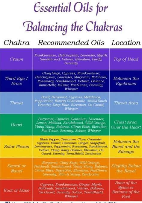 essential oils  chakra balancing essential oils