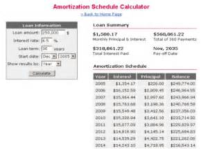 amortization table calculator school principal schedule creator software