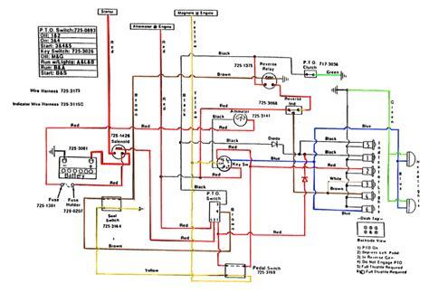 Cub Cadet 1330 Wiring Schematics. . Wiring Diagram on