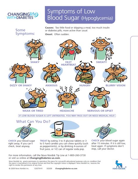 printable hypoglycemia poster image gallery hyperglycemia