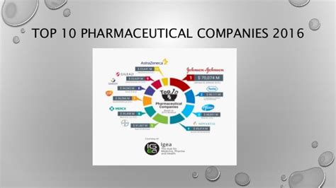 Pharmaceutical Mba Worth It by 2016 11 28 Mentlife Seminar Pharmaceutical