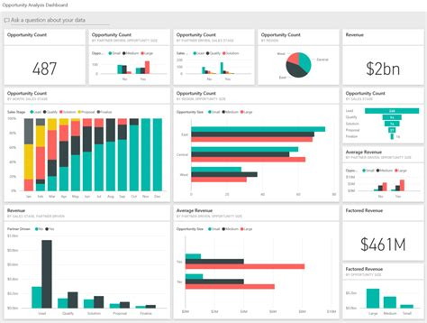 financial dashboard template for excel mickeles