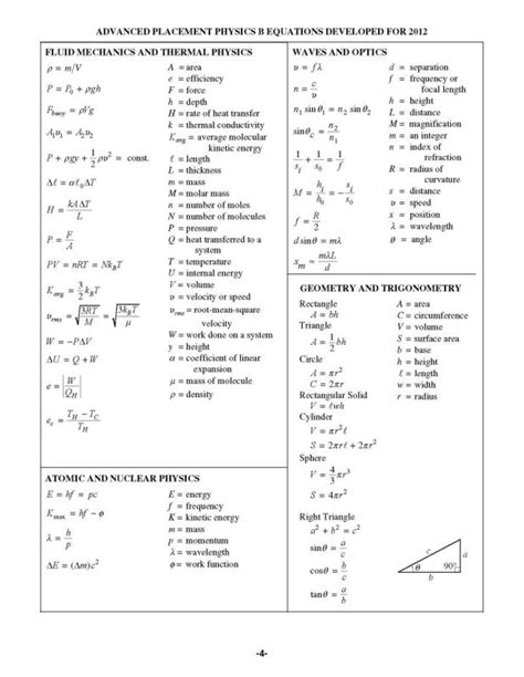 Regents Physics Reference Table by Physics Reference Table Brokeasshome