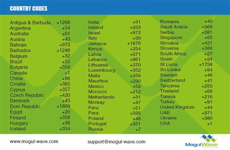 javascript date format by country mogul wave ltd the world s cheapest international