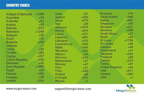 Phone Lookup Country Code Mogul Wave Ltd The World S Cheapest International Roaming Sim Card