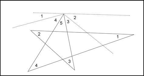somma angoli interni di un poligono la somma degli angoli interni di un poligono quanti lati