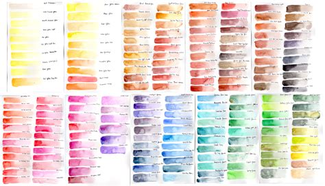 supply review daniel smith watercolor dot chart