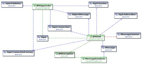 soyatec open solution company xaml for java uml for