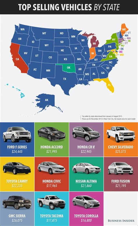 most popular car brand by state map best selling car in every state map business insider