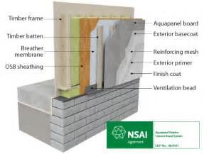 knauf aquaboard greenspan