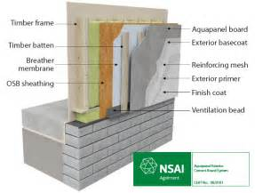 knauf aquapanel exterior cement board aquapanel greenspan system sales ireland ltd