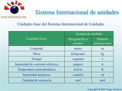 sesion 3 sistema internacional de unidades sistema internacional cifras significativas propagaci 243 n