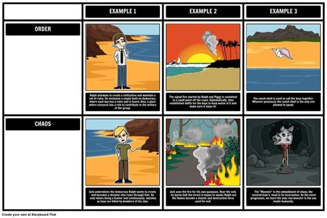 lord of the flies themes lesson plans 121 best images about themes symbols and motifs on