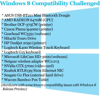 is all your gear windows 8 compatible?   pcworld