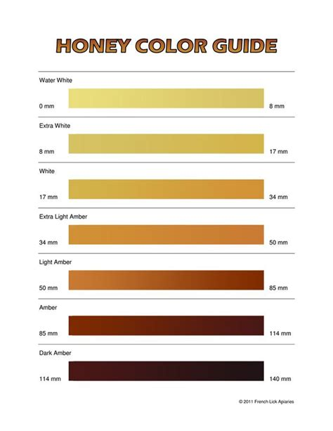 honey color guide how to tell what flowers your honey