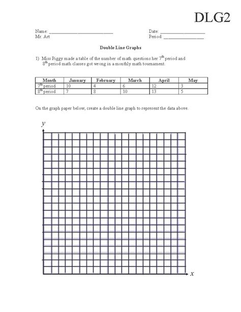 Graphing Data Worksheets High School by Line Graph Worksheets Reading Line Graphs Gr 3 Printable