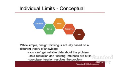design method is stanford webinar design thinking method not magic