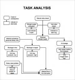 Task Analysis Template task analysis template 9 free for pdf