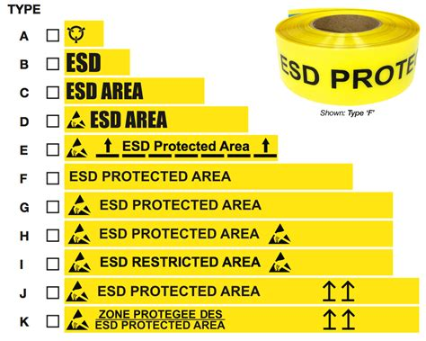 esd layout guidelines esd guidelines esd protection layout guide esd