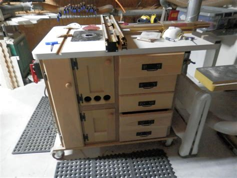 Incra Cabinet System Router Forums