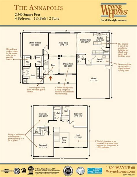 Home Design Wayne Homes And Home On Pinterest Architectural Designs Plan 51758hz