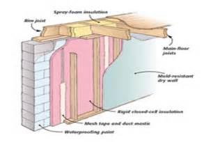 refinishing basement walls basement finishing basement walls ideas framing a