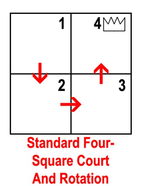 Simple Search Wisconsin Courts File Four Square Court Png