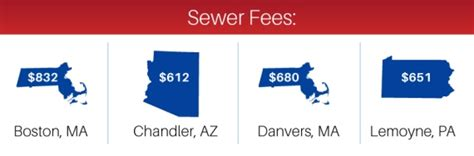 sewer vs septic septic vs sewer what you need to