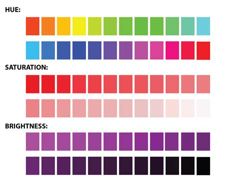 color saturation saturation the property of color that refers to its
