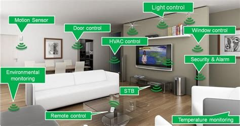 home automation e design studios