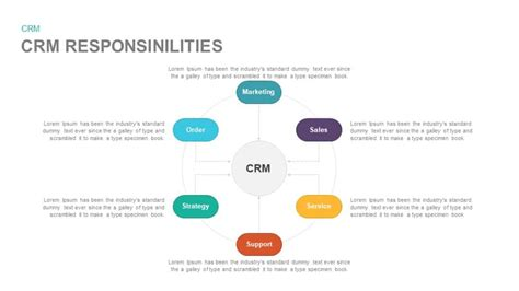 Customer Relationship Management Template by Customer Relationship Management Keynote And Powerpoint