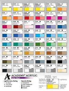 grumbacher academy acrylic paint chart things to do
