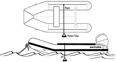 boat ladder instructions questions answers