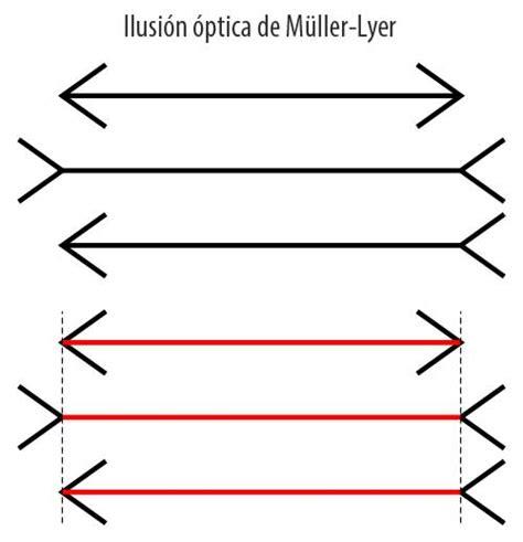 ilusiones opticas muller lyer index of img ilusiones opticas