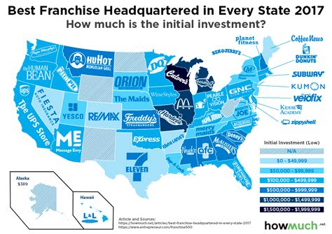 best franchise to buy the best franchises to buy in each state marketwatch