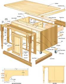 Kitchen Plans With Islands kitchen island woodworking plans woodshop plans