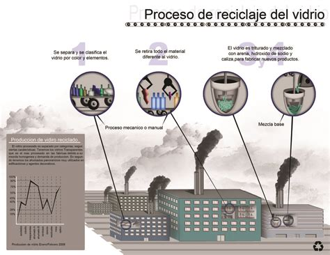 mercados del vino y la distribuci 243 n 187 el tap 243 n de rosca le empresa interesa resucitar el reciclaje de vidrio en