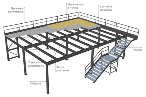 quanto costa costruire un capannone soppalchi industriali in ferro su misura o t