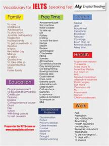 vocabulary for ielts speaking test everything you