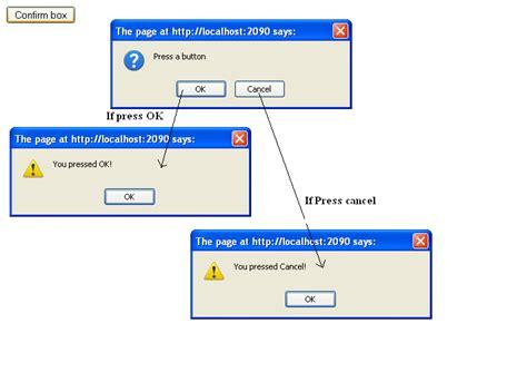 javascript pattern syntax confirm box using javascript ram