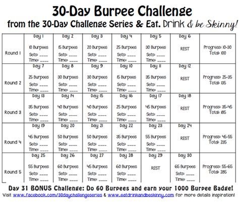Do Calendar Days Include Weekends Running In Nj Turbofire 1 000 Burpees