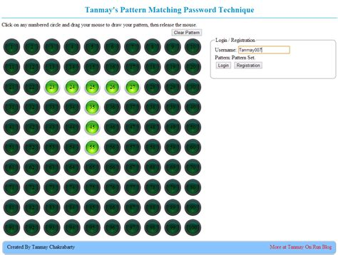 password pattern in html pattern password technique by tanmay