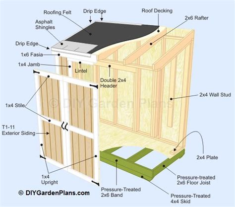 outdoor storage building plans top 25 ideas about lean to shed on pinterest lean to