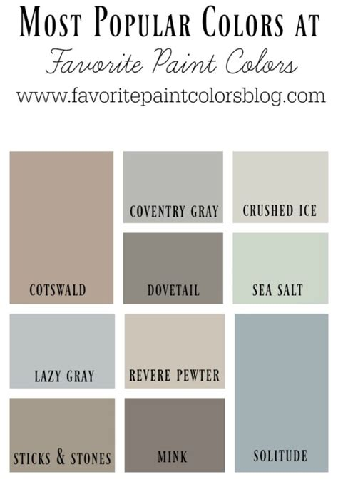 Most Popular Paint Colors For Living Rooms - top 10 most popular paint colors at fpc favorite paint