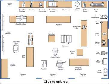 workshop design online woodworking workshop plans plans for building furniture
