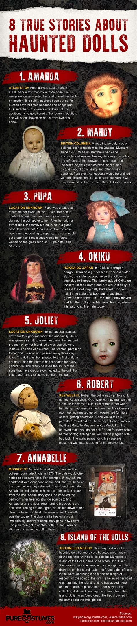haunted doll stories true 8 true stories about haunted dolls costumes