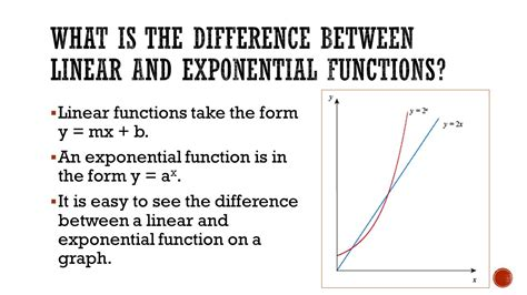 what is the difference between an a line cut and a bob linear vs exponential growth ppt download