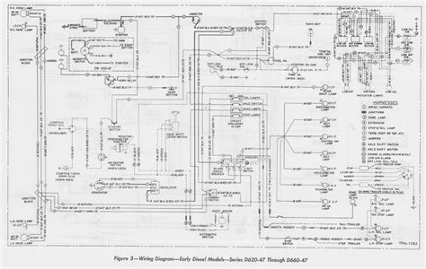 freightliner wiring diagram 2007 freightliner electrical wiring diagrams fuse box