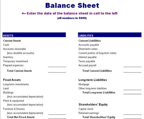 antemno raine ifrs balance sheet format